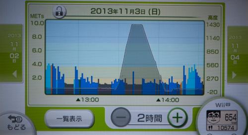 WiiFitU-3.jpg
