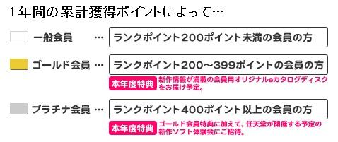 http://club.nintendo.jp/member/exec/entranceNaviPrivilegeからの引用